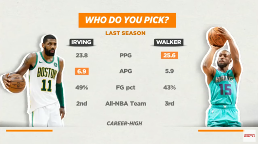 kemba-kyrie.png